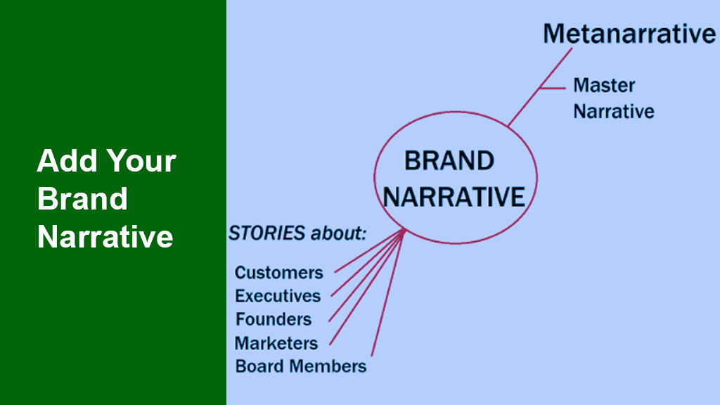 Add Your Brand Narrative